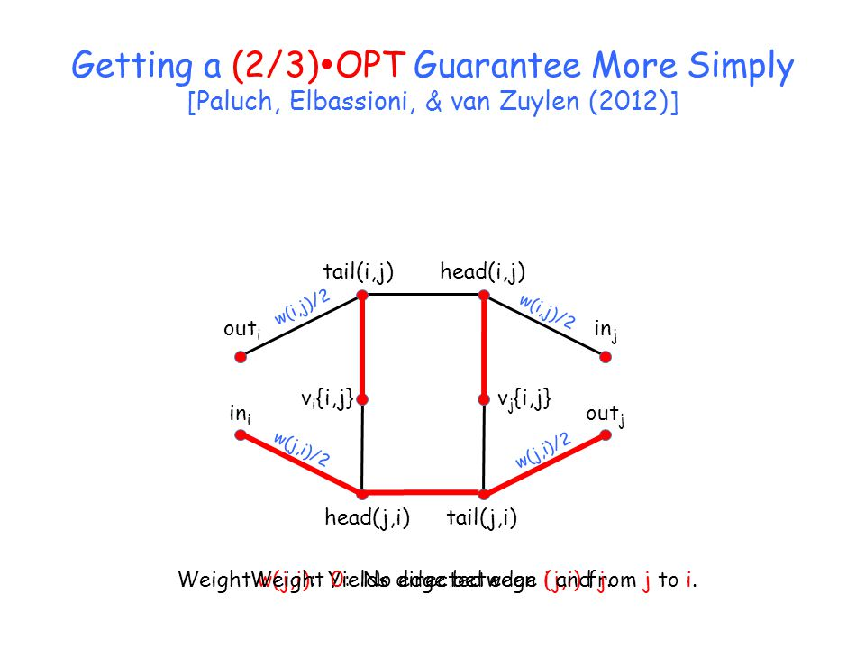 Getting a (2/3)OPT Guarantee More Simply [Paluch, Elbassioni, & van Zuylen (2012)]